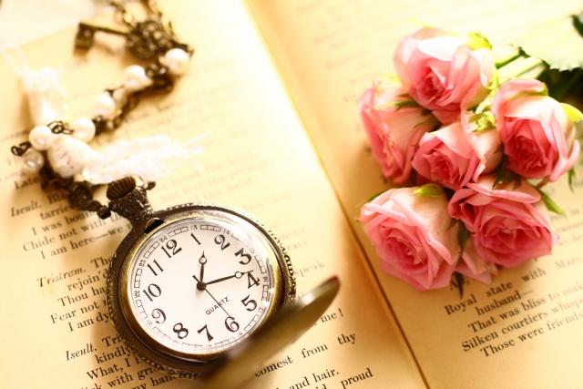 美顔ローラーの使用時間を測る時計